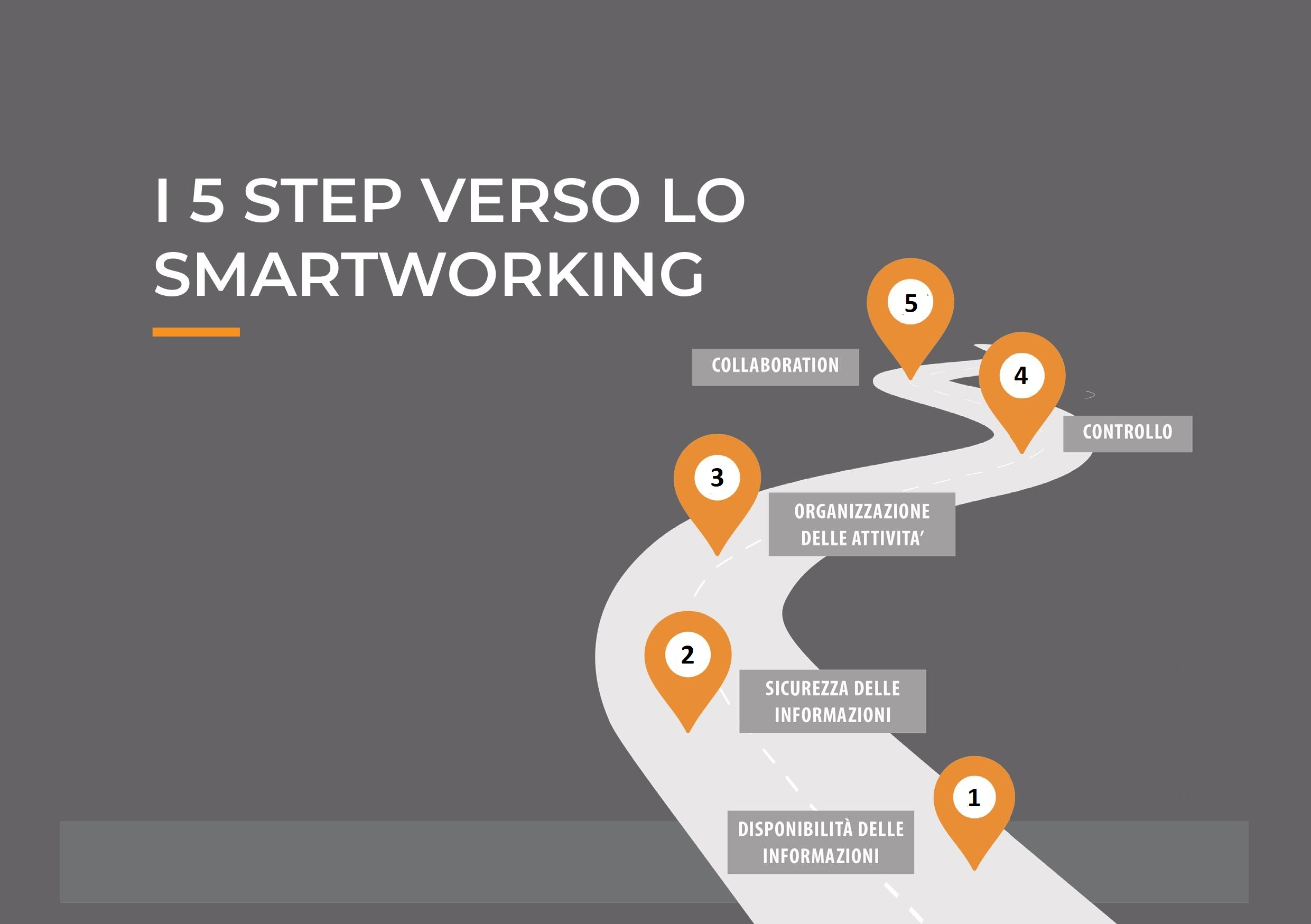 i 5 step per uno smart working efficace
